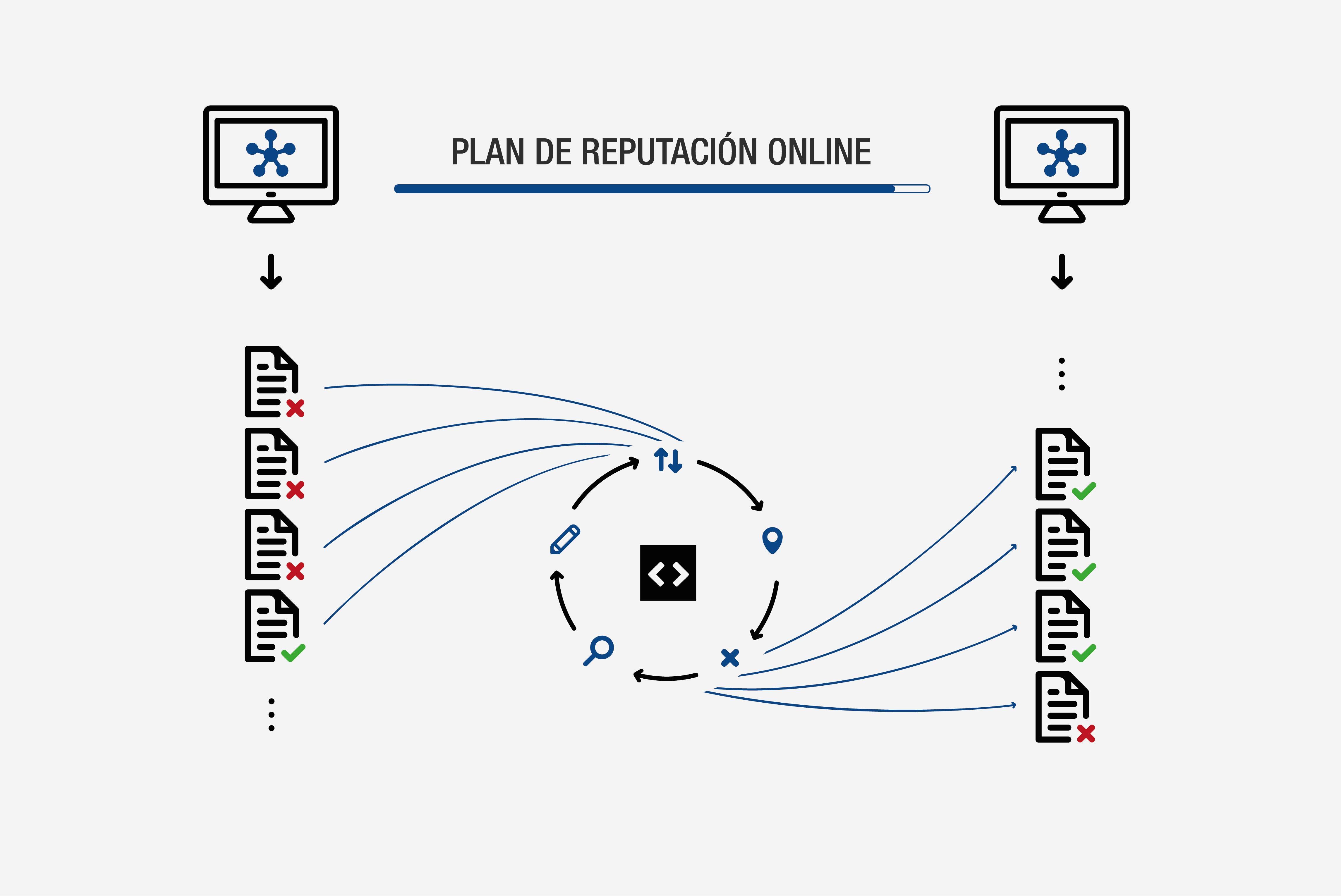plan_reputación-12